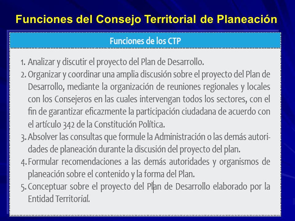 Funciones del Consejo Territorial de Planeación