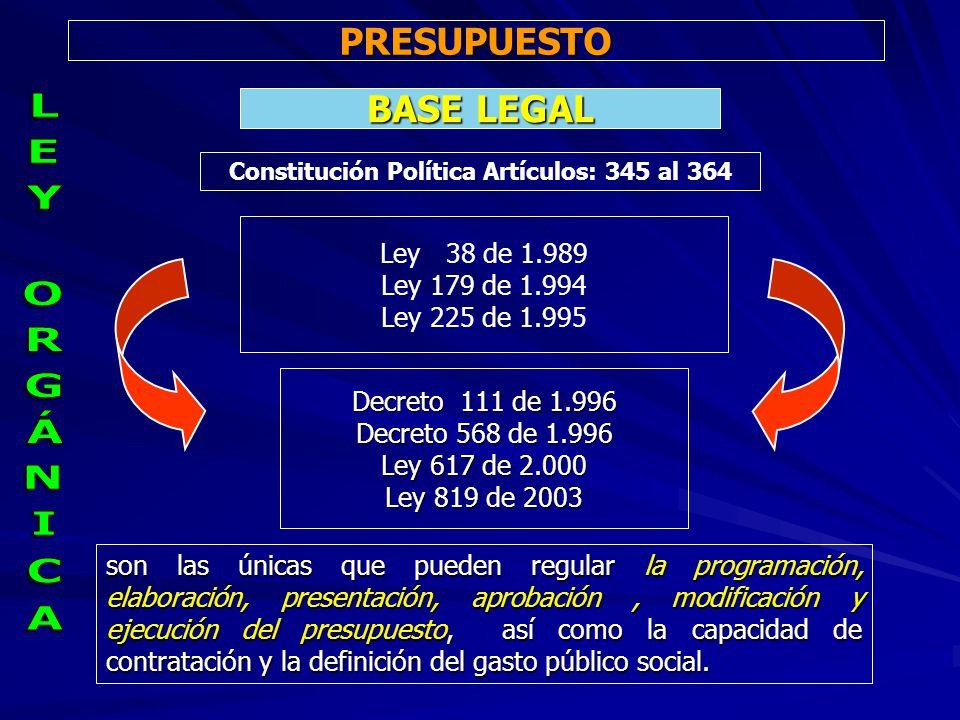 Constitución Política Artículos: 345 al 364