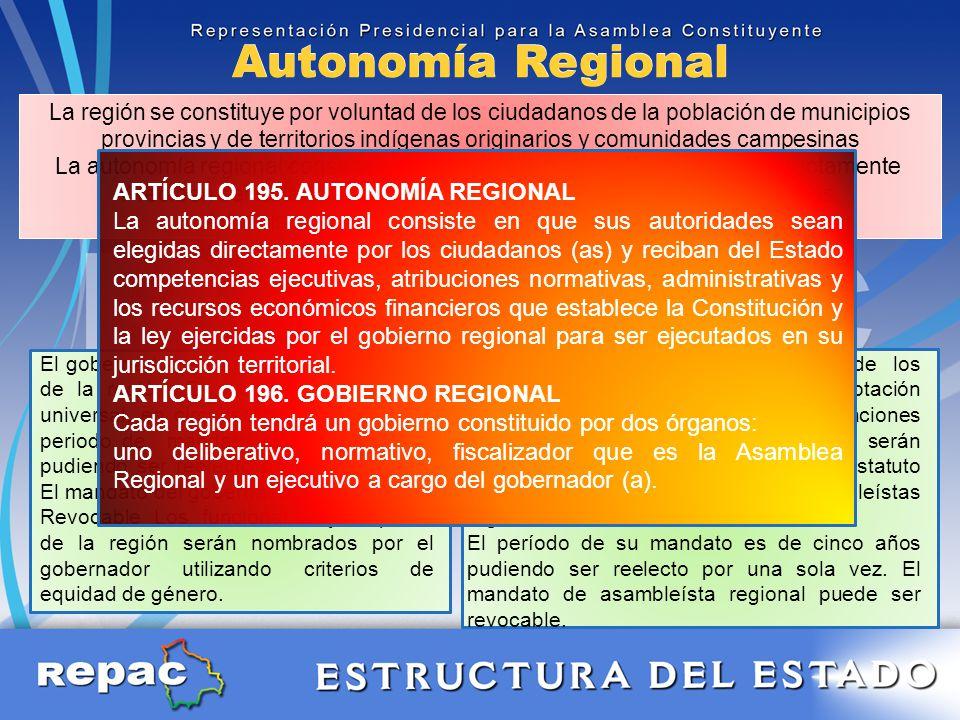 Autonomía Regional Ejecutivo ARTÍCULO 195. AUTONOMÍA REGIONAL