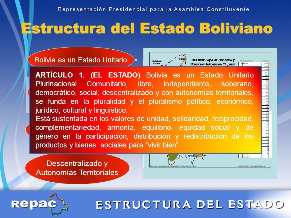 Estructura del Estado Boliviano