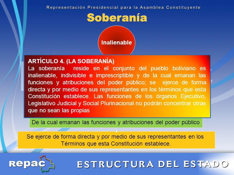 Soberanía Inalienable ARTÍCULO 4. (LA SOBERANÍA)
