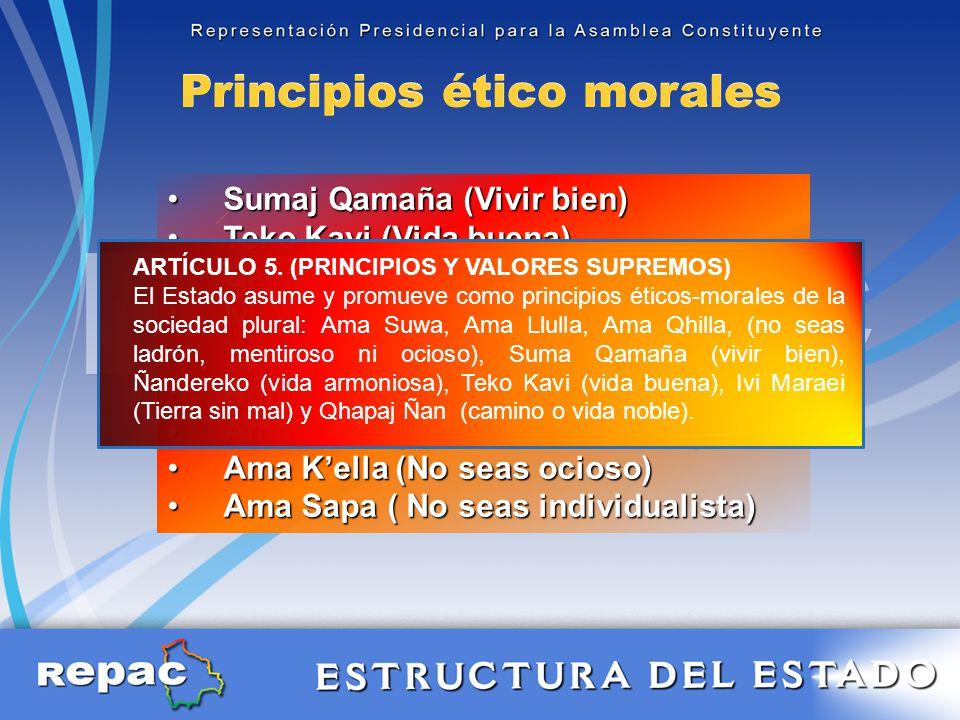 Principios ético morales