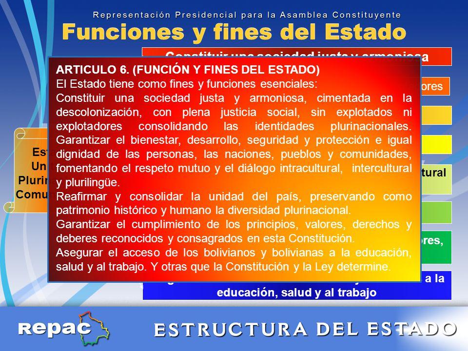 Funciones y fines del Estado