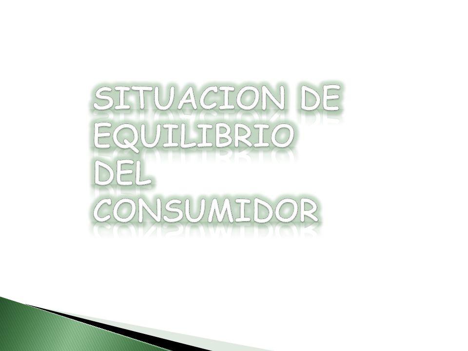 SITUACION DE EQUILIBRIO DEL CONSUMIDOR