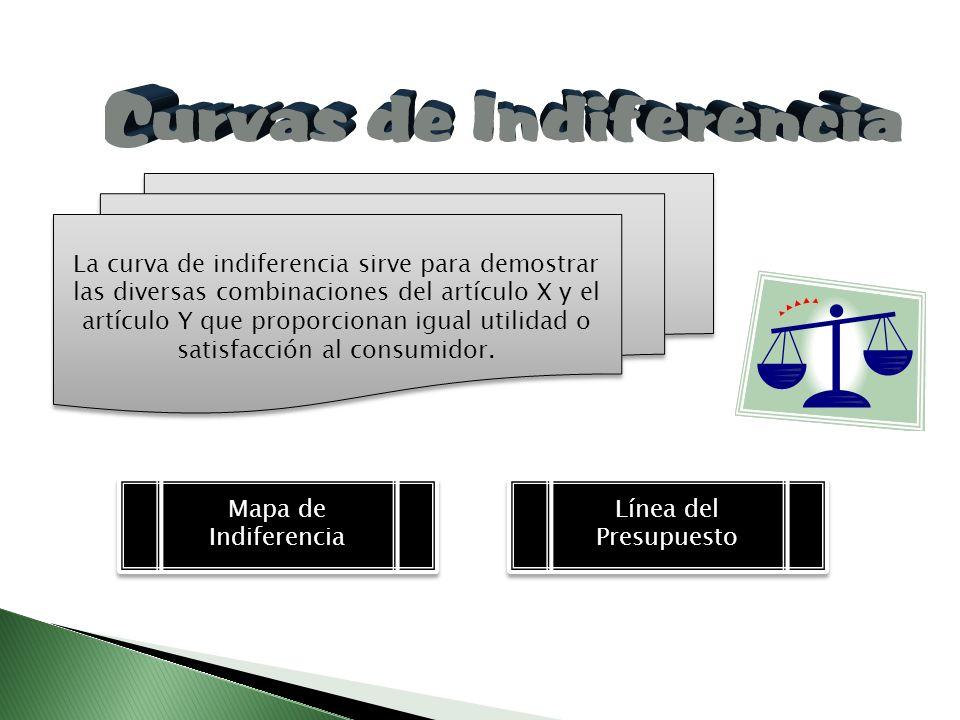 La curva de indiferencia sirve para demostrar las diversas combinaciones del artículo X y el artículo Y que proporcionan igual utilidad o satisfacción al consumidor.