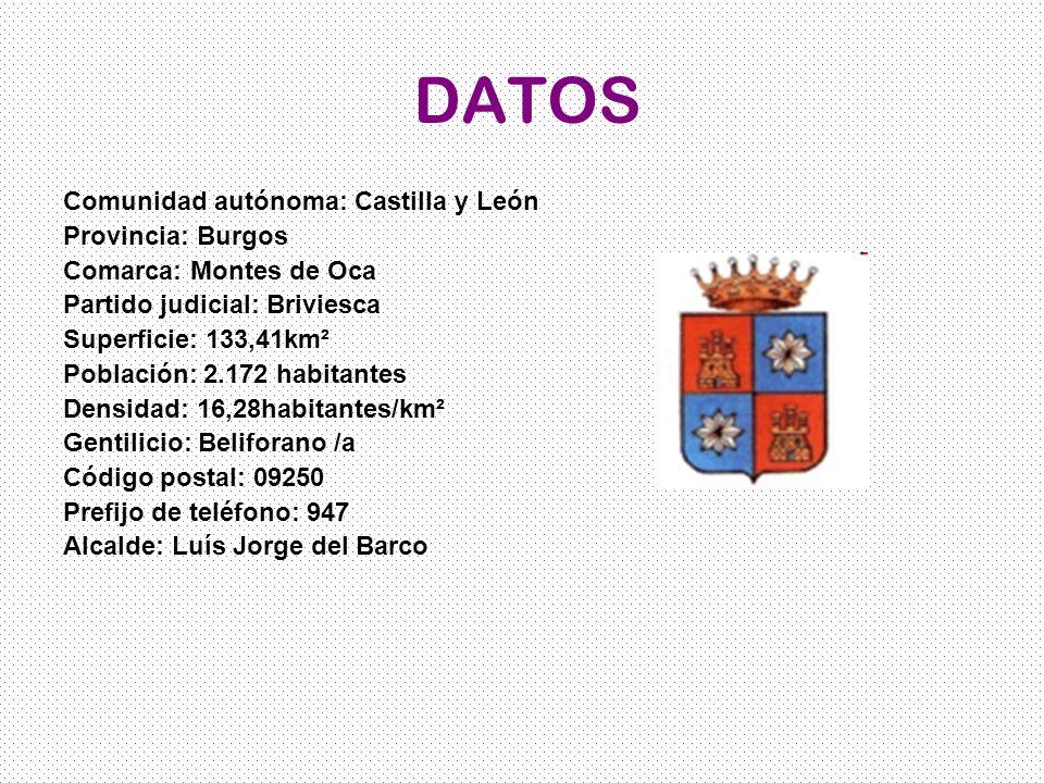 DATOS Comunidad autónoma: Castilla y León Provincia: Burgos