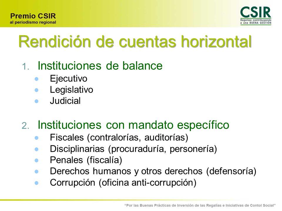 Rendición de cuentas horizontal