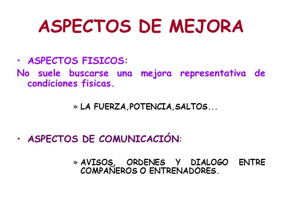 ASPECTOS DE MEJORA ASPECTOS FISICOS: