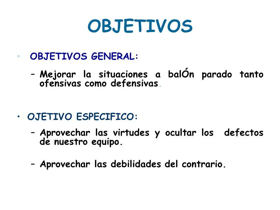 OBJETIVOS OBJETIVOS GENERAL: