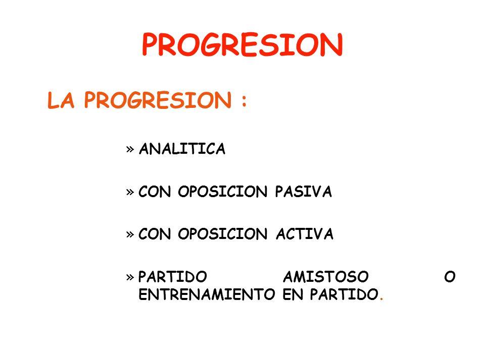 PROGRESION LA PROGRESION : ANALITICA CON OPOSICION PASIVA