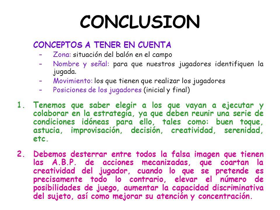 CONCLUSION CONCEPTOS A TENER EN CUENTA. Zona: situación del balón en el campo. Nombre y señal: para que nuestros jugadores identifiquen la jugada.