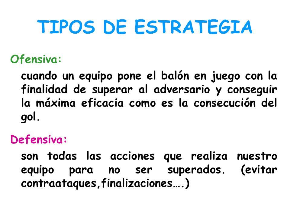 TIPOS DE ESTRATEGIA Ofensiva: