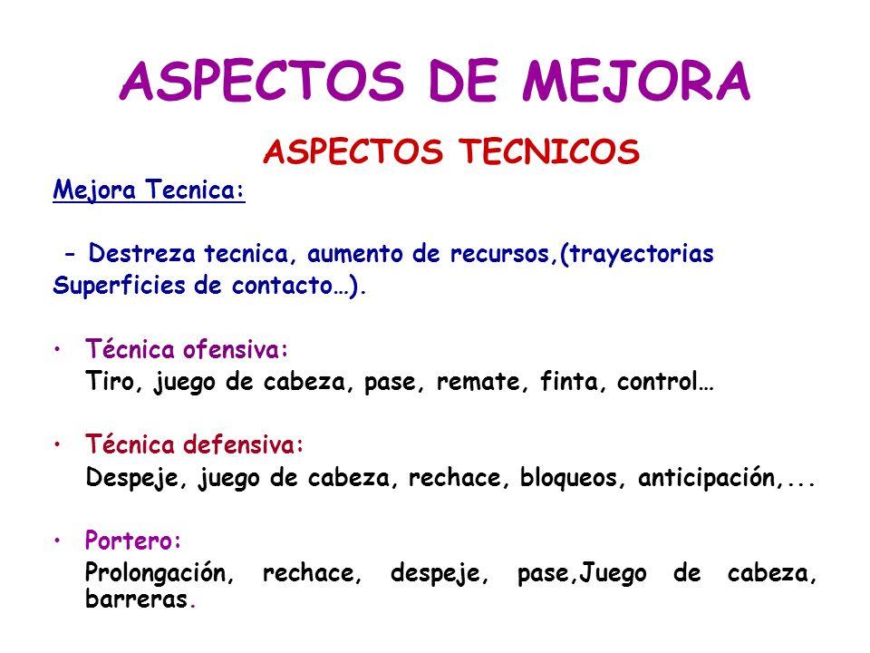 ASPECTOS DE MEJORA ASPECTOS TECNICOS Mejora Tecnica: