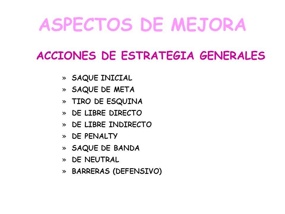 ASPECTOS DE MEJORA ACCIONES DE ESTRATEGIA GENERALES SAQUE INICIAL
