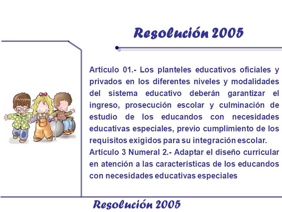 Resolución 2005 Resolución 2005