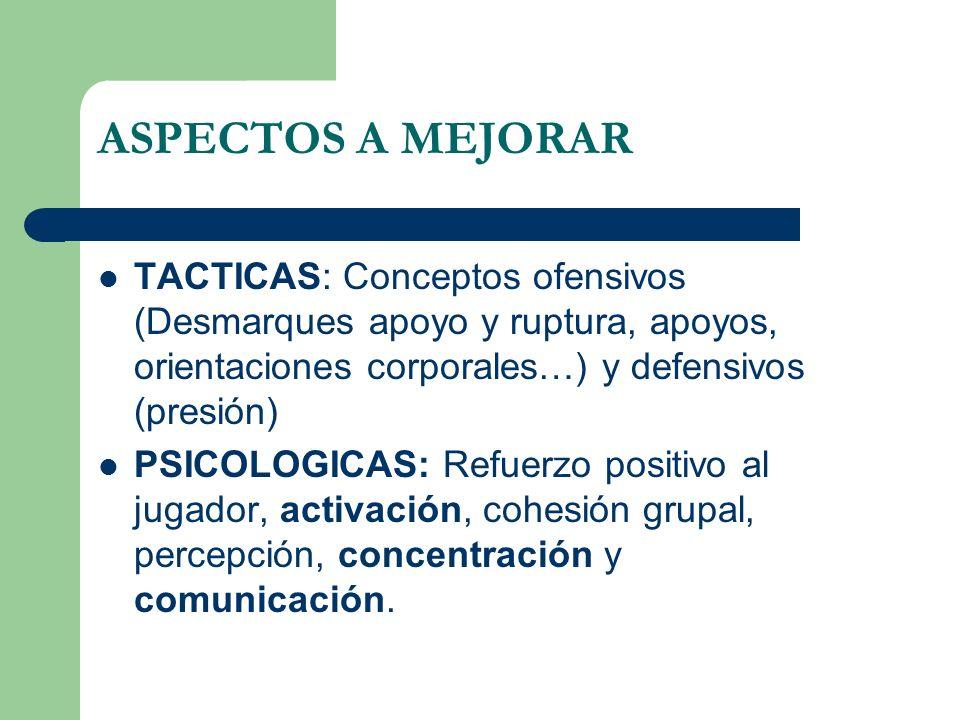 ASPECTOS A MEJORARTACTICAS: Conceptos ofensivos (Desmarques apoyo y ruptura, apoyos, orientaciones corporales…) y defensivos (presión)