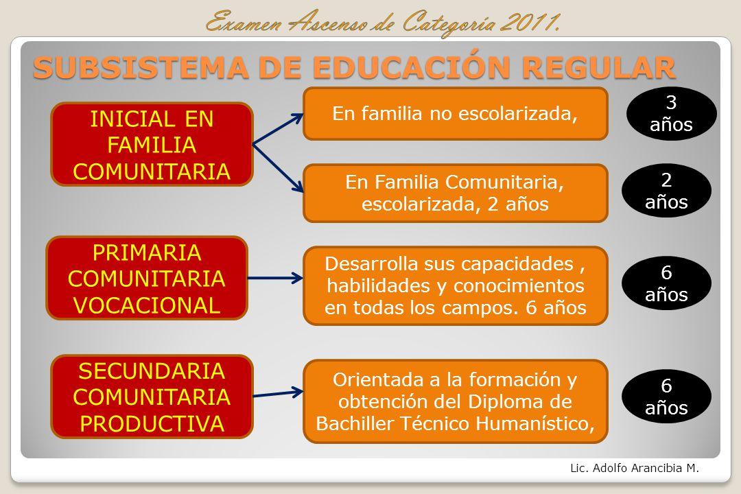 SUBSISTEMA DE EDUCACIÓN REGULAR