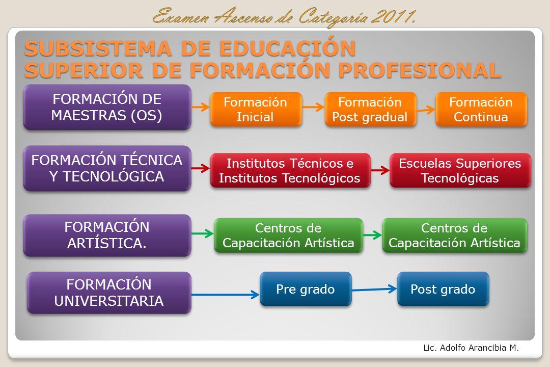 SUBSISTEMA DE EDUCACIÓN SUPERIOR DE FORMACIÓN PROFESIONAL