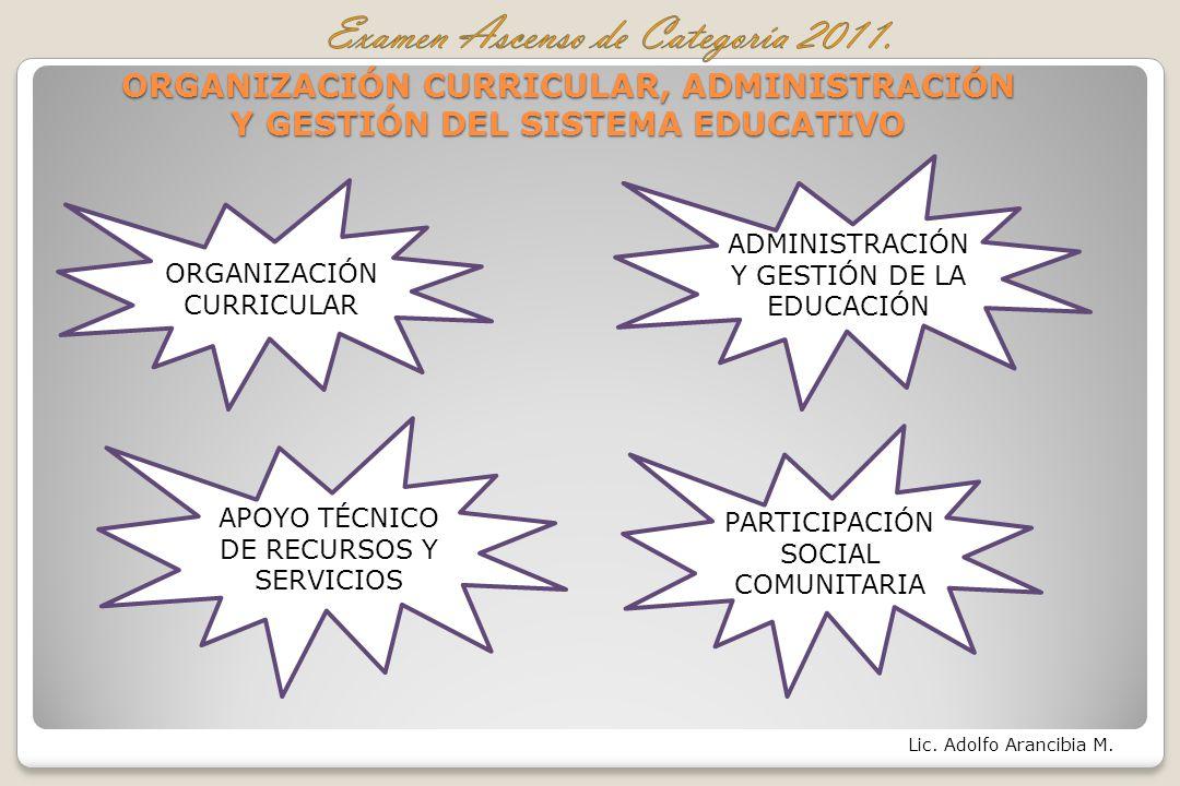 ORGANIZACIÓN CURRICULAR, ADMINISTRACIÓN Y GESTIÓN DEL SISTEMA EDUCATIVO