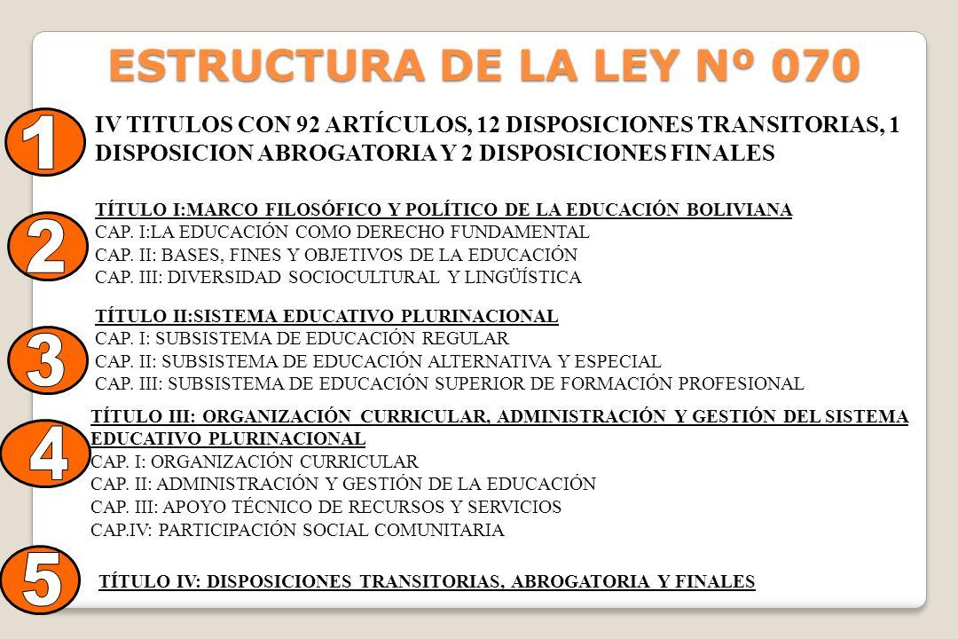 ESTRUCTURA DE LA LEY Nº 070 IV TITULOS CON 92 ARTÍCULOS, 12 DISPOSICIONES TRANSITORIAS, 1 DISPOSICION ABROGATORIA Y 2 DISPOSICIONES FINALES.
