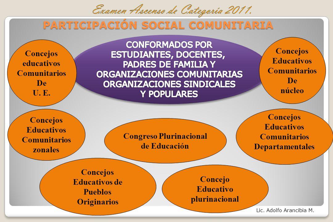 PARTICIPACIÓN SOCIAL COMUNITARIA