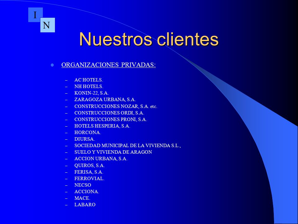 Nuestros clientes I N ORGANIZACIONES PRIVADAS: AC HOTELS. NH HOTELS.