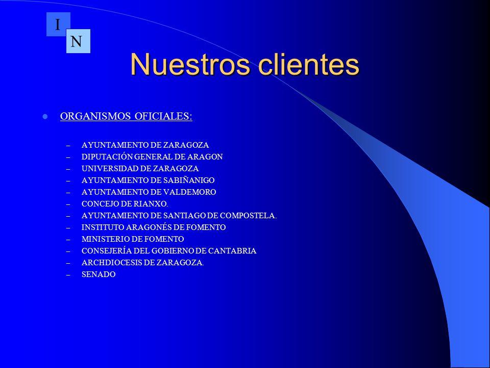 Nuestros clientes I N ORGANISMOS OFICIALES: AYUNTAMIENTO DE ZARAGOZA