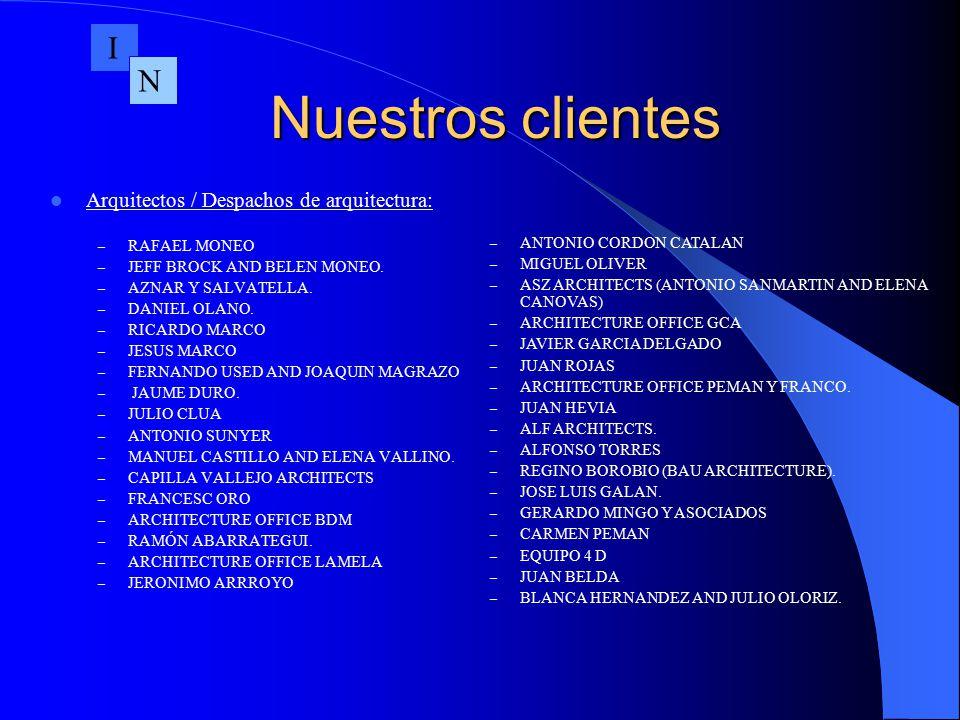 Nuestros clientes I N Arquitectos / Despachos de arquitectura: