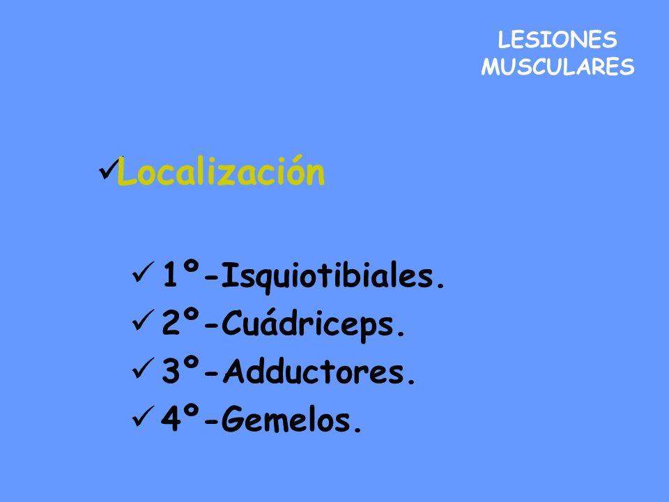 Localización 1º-Isquiotibiales. 2º-Cuádriceps. 3º-Adductores.