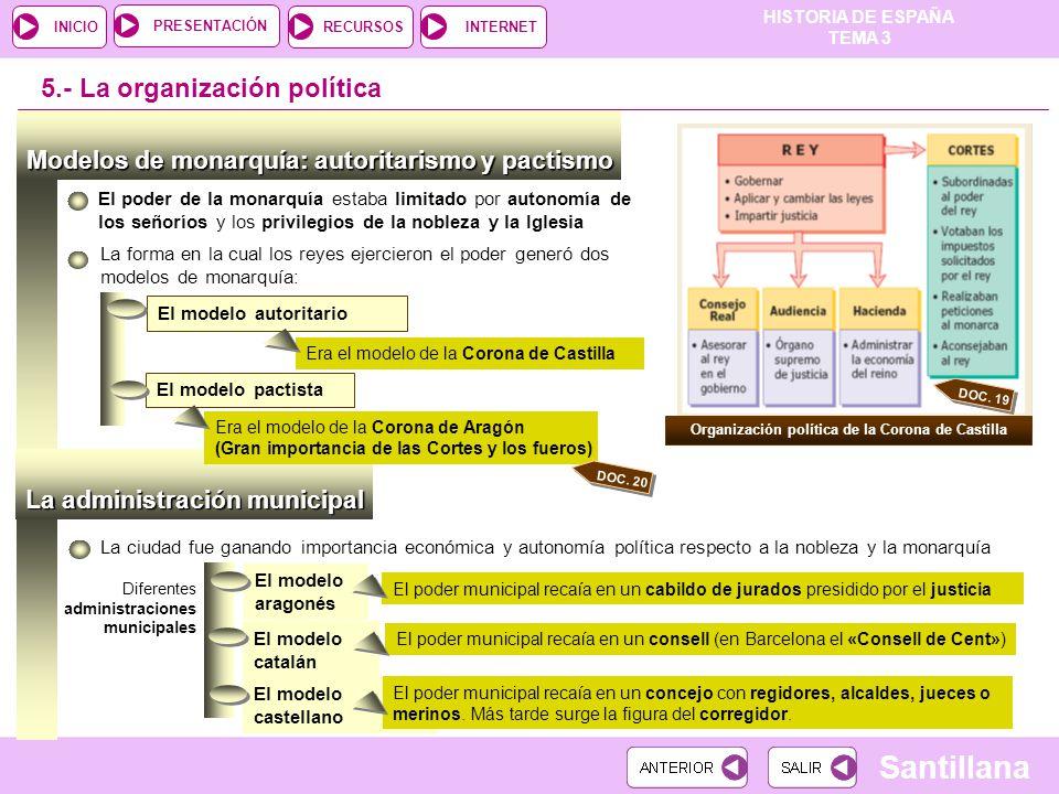 Organización política de la Corona de Castilla