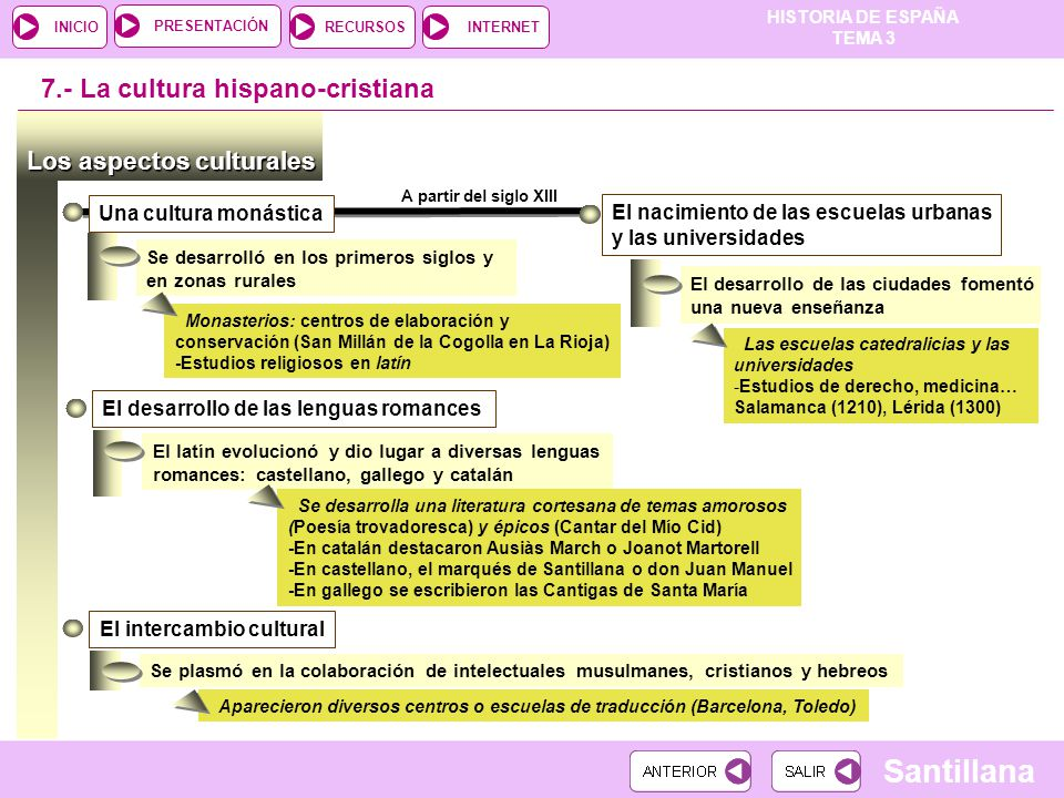 7.- La cultura hispano-cristiana