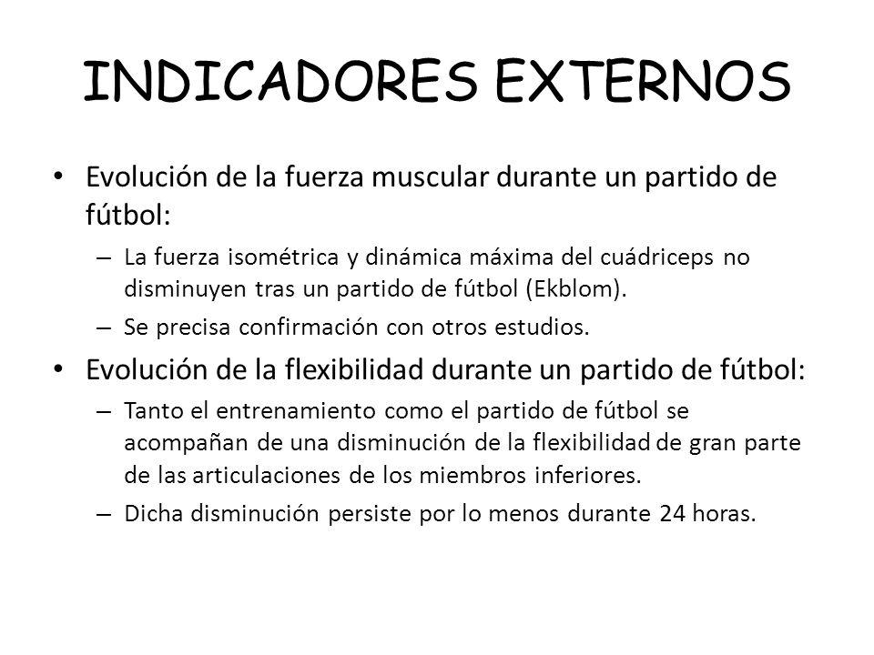 INDICADORES EXTERNOS Evolución de la fuerza muscular durante un partido de fútbol: