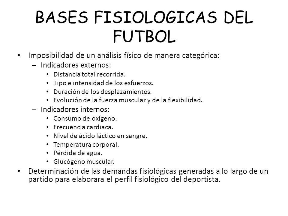 BASES FISIOLOGICAS DEL FUTBOL