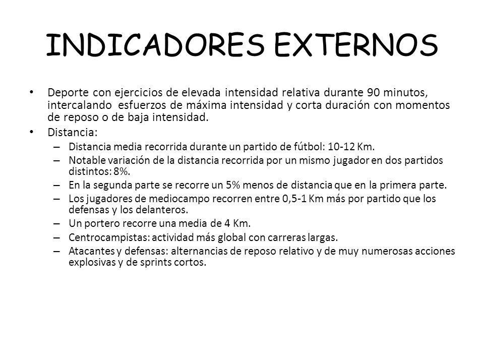 INDICADORES EXTERNOS