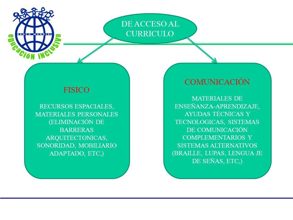 MATERIALES DE ENSEÑANZA-APRENDIZAJE,