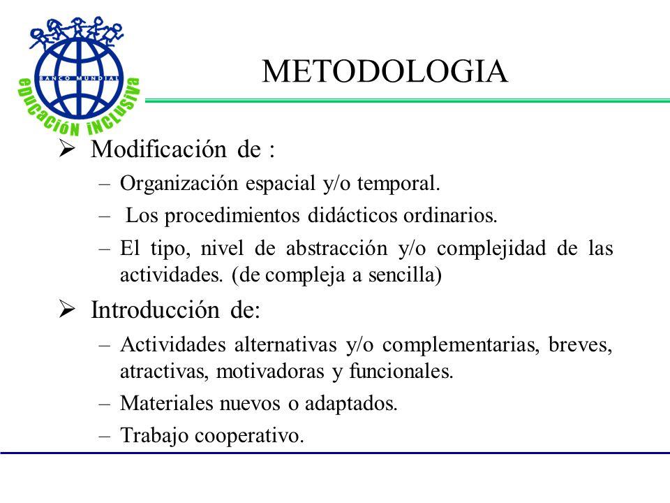 METODOLOGIA Modificación de : Introducción de:
