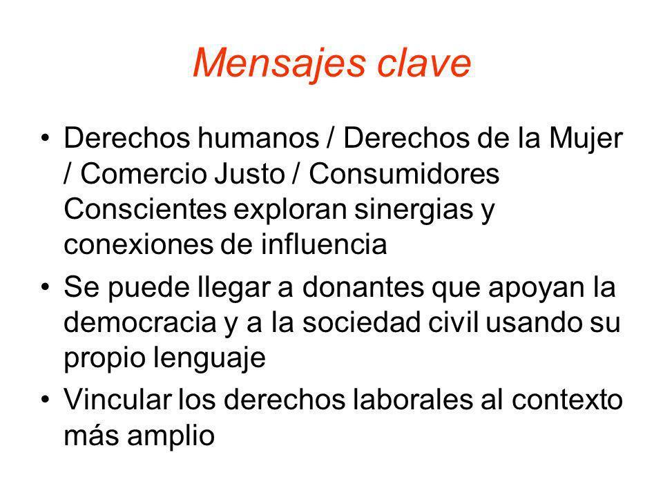 Mensajes clave Derechos humanos / Derechos de la Mujer / Comercio Justo / Consumidores Conscientes exploran sinergias y conexiones de influencia.