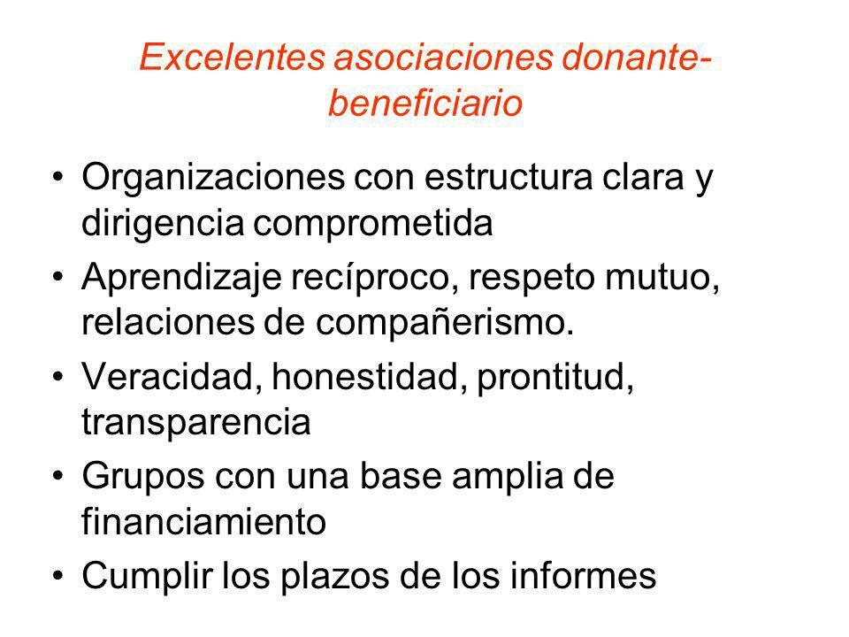 Excelentes asociaciones donante-beneficiario