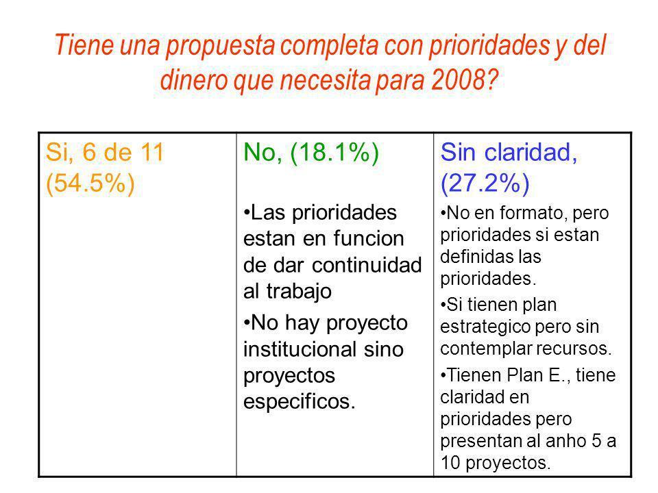 Tiene una propuesta completa con prioridades y del dinero que necesita para 2008