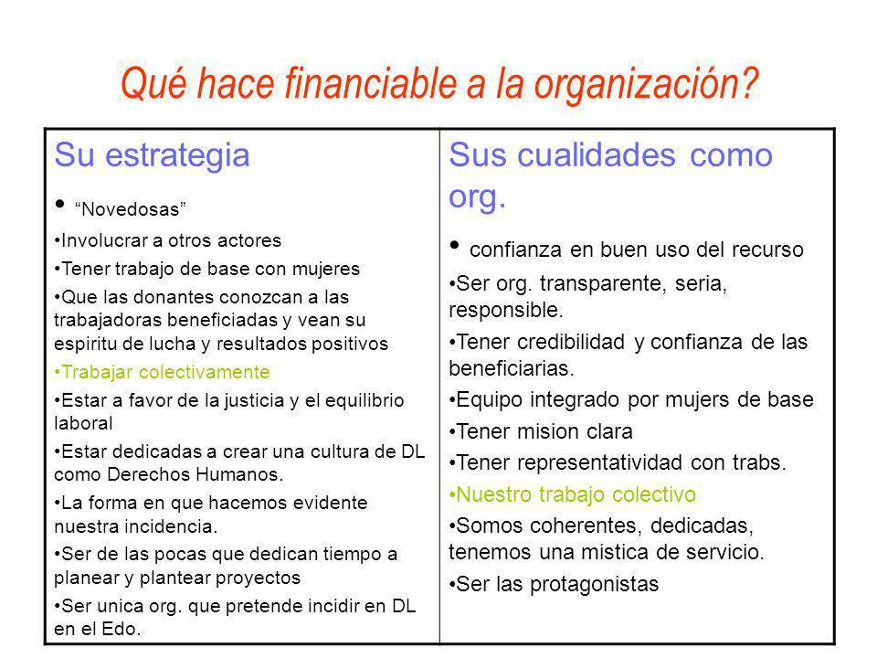 Qué hace financiable a la organización