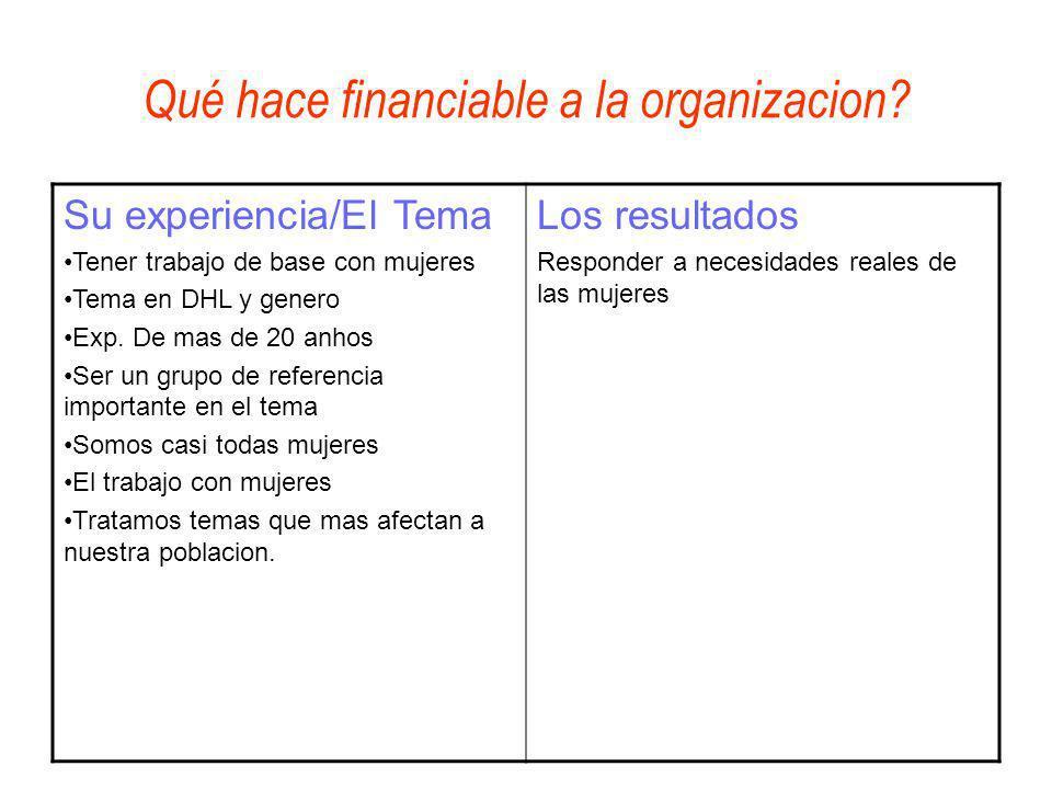 Qué hace financiable a la organizacion