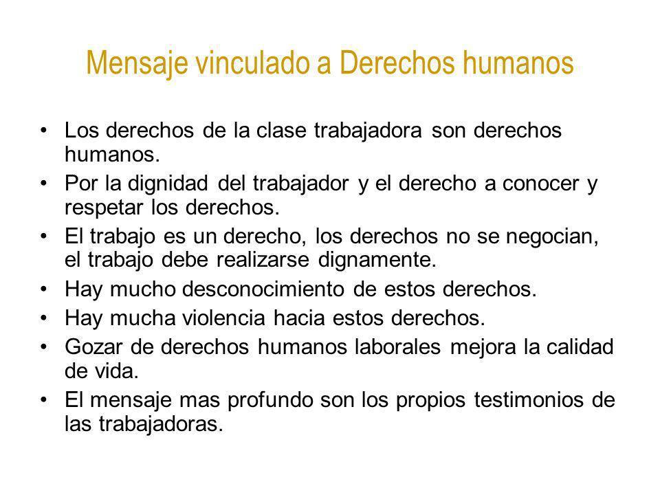 Mensaje vinculado a Derechos humanos