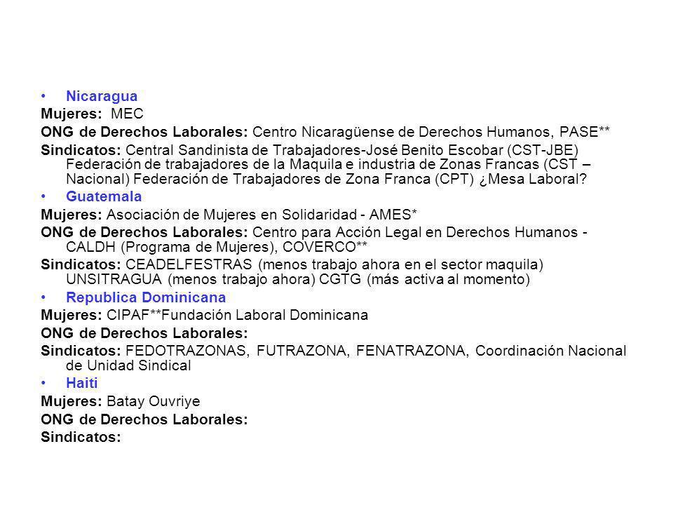Nicaragua Mujeres: MEC. ONG de Derechos Laborales: Centro Nicaragüense de Derechos Humanos, PASE**
