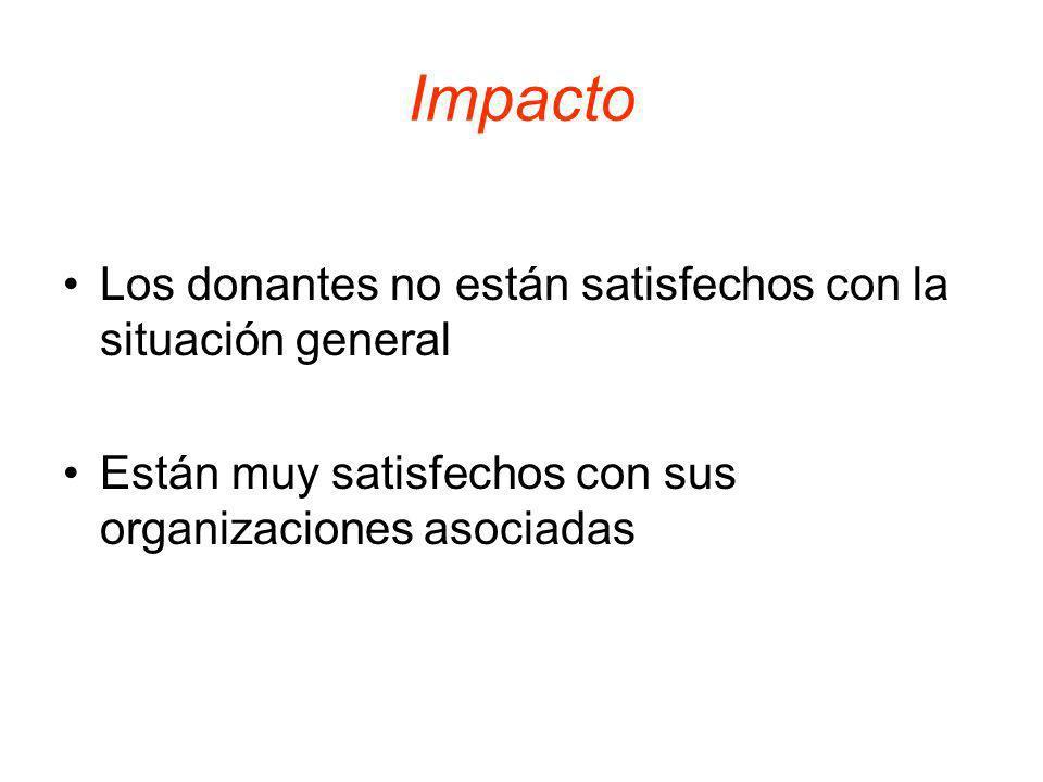 Impacto Los donantes no están satisfechos con la situación general