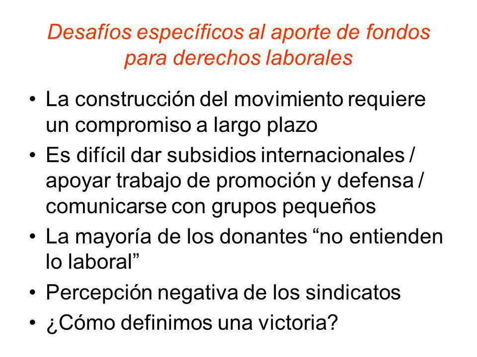 Desafíos específicos al aporte de fondos para derechos laborales