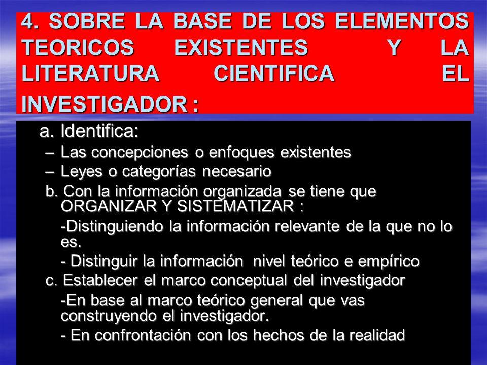 4. SOBRE LA BASE DE LOS ELEMENTOS TEORICOS EXISTENTES Y LA LITERATURA CIENTIFICA EL INVESTIGADOR :