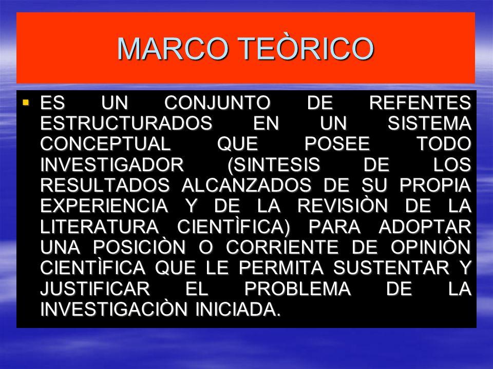 MARCO TEÒRICO