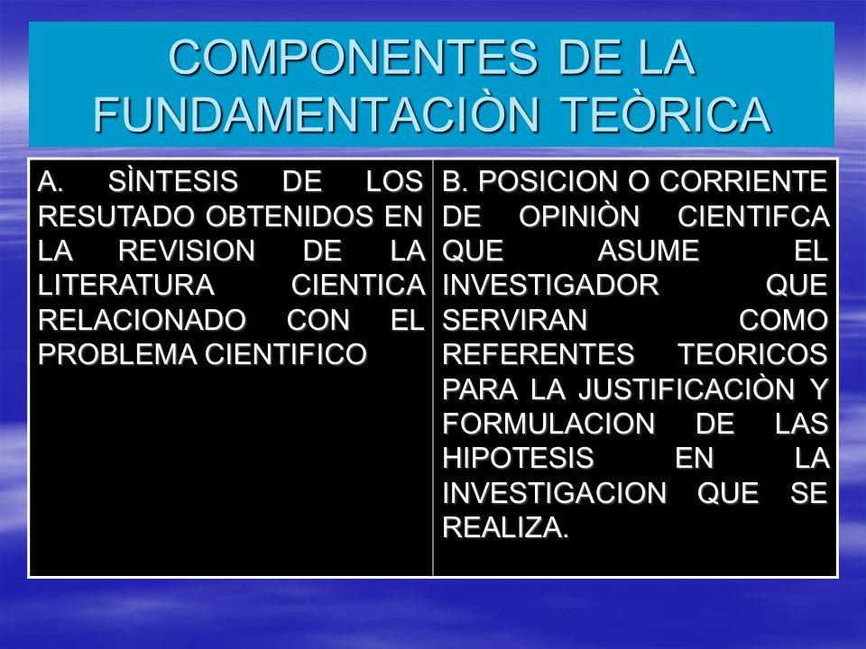 COMPONENTES DE LA FUNDAMENTACIÒN TEÒRICA