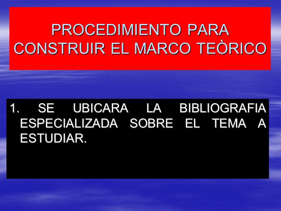 PROCEDIMIENTO PARA CONSTRUIR EL MARCO TEÒRICO