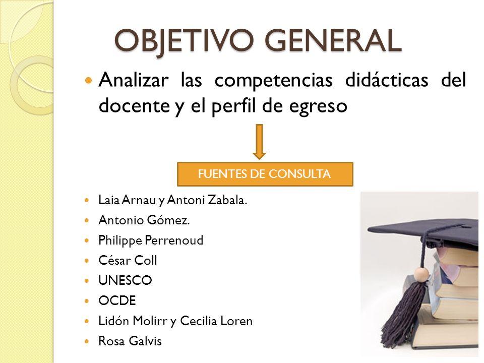 OBJETIVO GENERAL Analizar las competencias didácticas del docente y el perfil de egreso. Laia Arnau y Antoni Zabala.